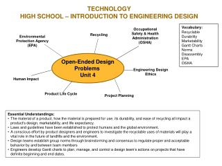 TECHNOLOGY HIGH SCHOOL – INTRODUCTION TO ENGINEERING DESIGN