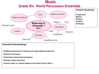 Music Grade Six  World Percussion Ensemble