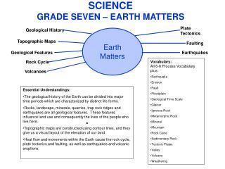 SCIENCE GRADE SEVEN – EARTH MATTERS
