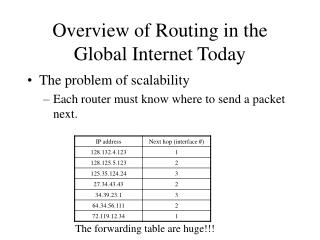 Overview of Routing in the Global Internet Today