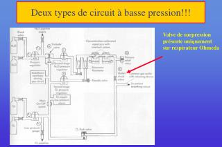 Deux types de circuit à basse pression!!!