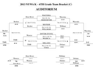 2013 NYWA K – 6TH Grade Team Bracket (C)