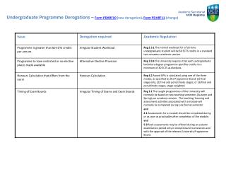 Undergraduate Programme Derogations –  Form PDARF10  (new derogation),  Form PDARF11  (change)
