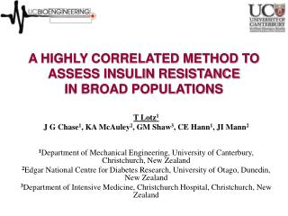 A HIGHLY CORRELATED METHOD TO ASSESS INSULIN RESISTANCE IN BROAD POPULATIONS
