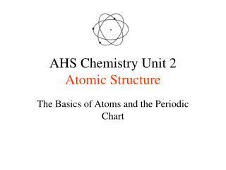 AHS Chemistry Unit 2 Atomic Structure