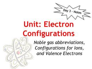 Unit: Electron Configurations