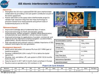 ISS Atomic Interferometer Hardware Development
