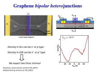 Graphene  bipolar hetero junctions