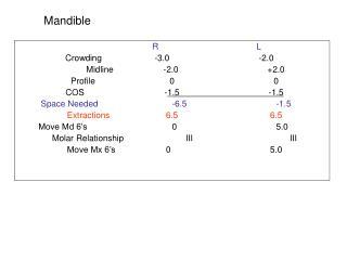 RL     Crowding-3.0-2.0          Midline-2.0+2.0 Profile00 COS - 1.5 -1.5
