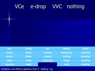 VCe    e-drop    VVC   nothing