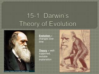 15-1  Darwin's  Theory of Evolution
