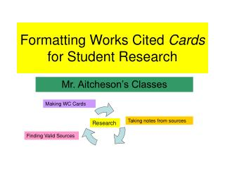 Formatting Works Cited  Cards for Student Research