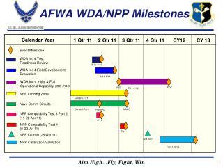AFWA WDA/NPP Milestones