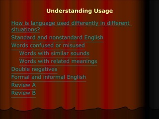 How is language used differently in different situations Standard and nonstandard English Words confused or misused Word