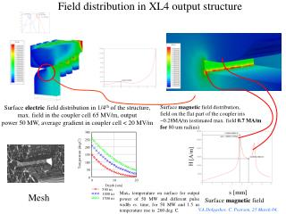 Surface  electric  field distribution in 1/4 th  of the structure,
