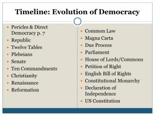 the evolution of democracy Your students will love this creative and interactive presentation about the key  events in the evolution of democracy this is a perfect introduction to your.