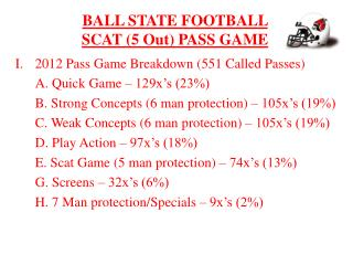 BALL STATE FOOTBALL  SCAT (5 Out) PASS GAME