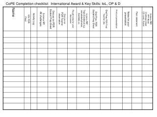 CoPE Completion checklist:  International Award & Key Skills: IoL, OP & D