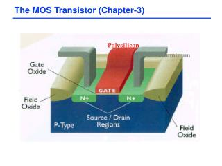 The MOS Transistor (Chapter-3)