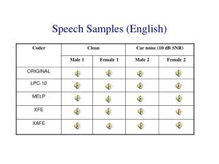 Speech Samples (English)