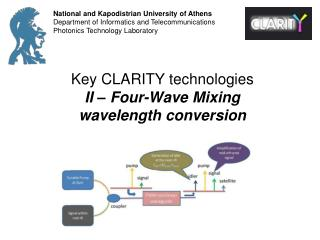Key CLARITY technologies II � Four-Wave Mixing wavelength conversion