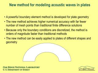 New method for modeling acoustic waves in plates