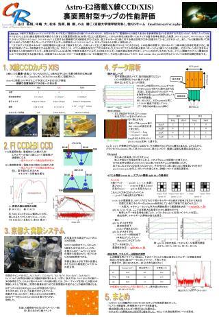 Astro-E2 搭載 X 線 CCD(XIS) 裏面照射型チップの性能評価