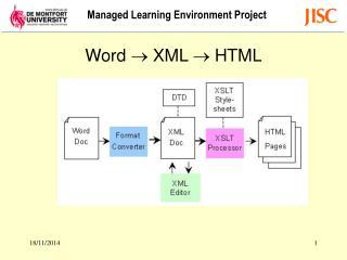 Word    XML    HTML