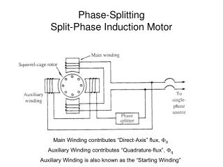 Phase-Splitting Split-Phase Induction Motor