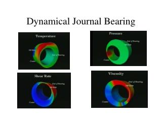 Dynamical Journal Bearing