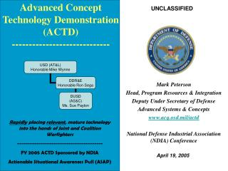 Advanced Concept Technology Demonstration (ACTD) -----------------------------