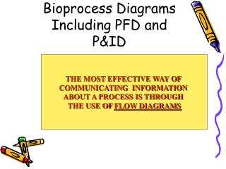 Bioprocess Diagrams Including PFD and P&ID