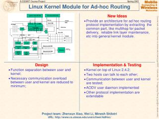 Linux Kernel Module for Ad-hoc Routing