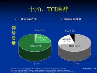 十( 4) . TCI 麻醉