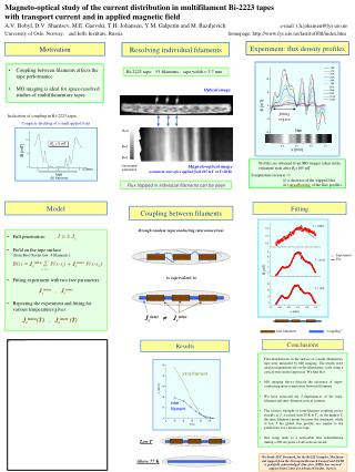 Magneto-optical study of the current distribution in multifilament Bi-2223 tapes