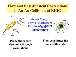 Flow and Bose-Einstein Correlations in Au-Au Collisions at RHIC
