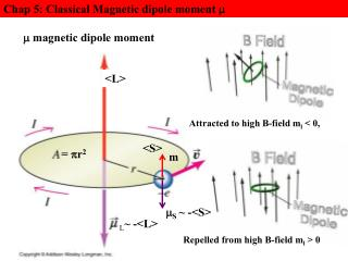 Chap 5: Classical Magnetic dipole moment  
