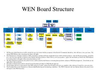 WEN Board Structure