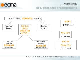 NFC protocol arrangement
