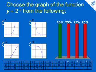 Choose the graph of the function  y  = 2  x  from the following: