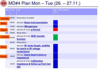 MD#4  Plan Mon – Tue  (26.  –  27 .11.)