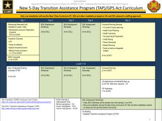 New 5-Day Transition Assistance Program (TAP)/GPS  Act Curriculum