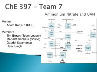 ChE  397 – Team 7