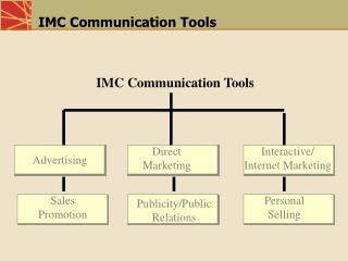 IMC Communication Tools
