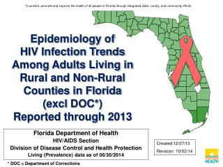 Epidemiology of HIV Infection Trends