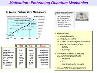 Motivation: Embracing Quantum Mechanics