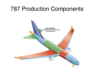 787 Production Components
