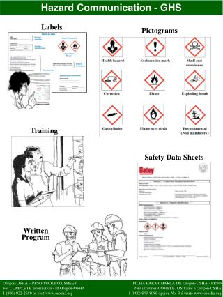 Hazard Communication - GHS