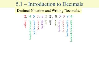 5.1 � Introduction to Decimals