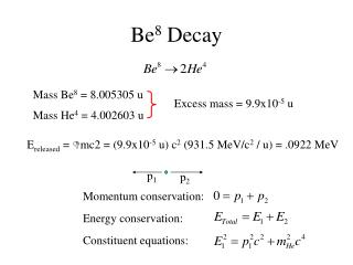 Be 8  Decay